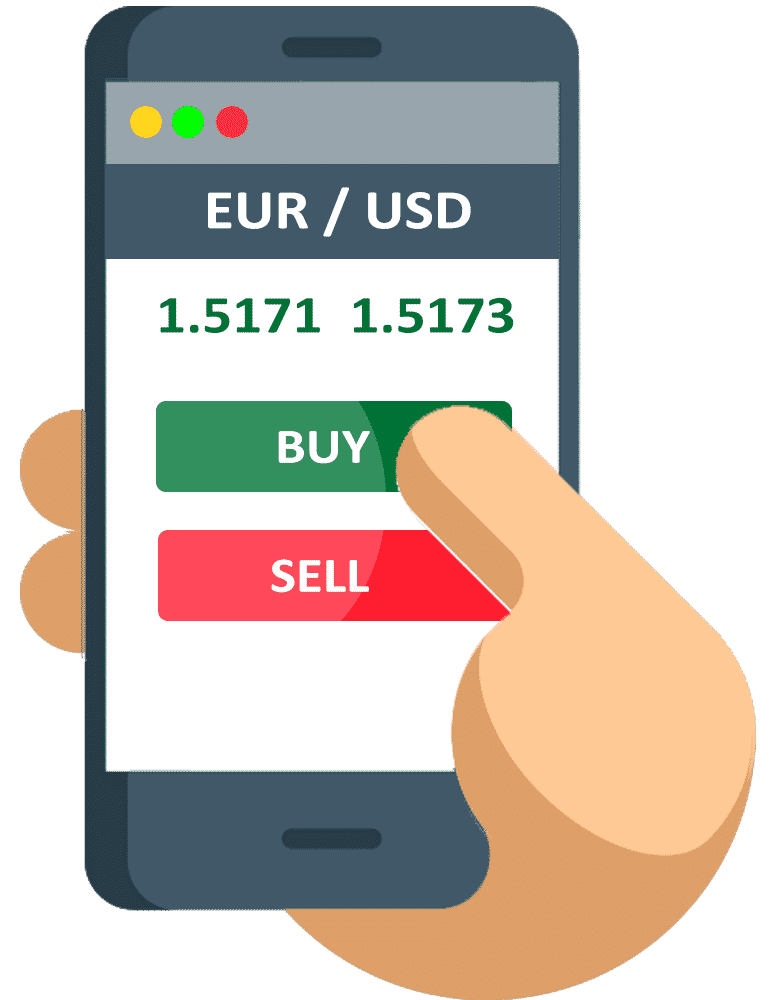 Best Forex strategies to implement in 2020 - Photo Coin Trade and Mine