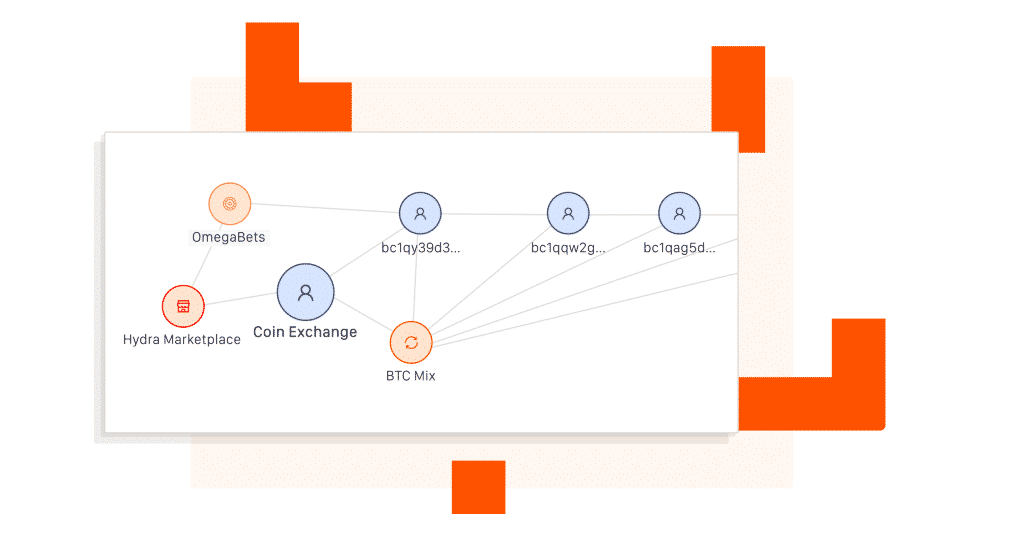 Chainalysis: Dash, Zcash can be tracked
